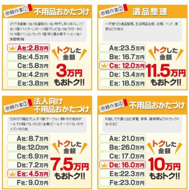 エコノバ 概算費用