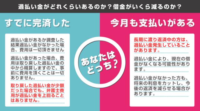 東京ミネルヴァ法律事務所 特徴