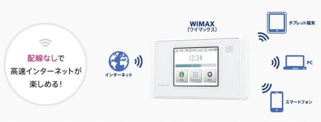 Nifty WiMax 特徴