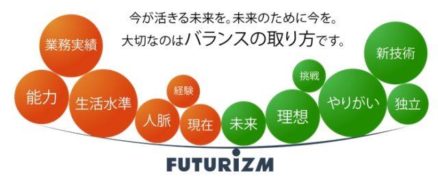 フューチャリズム futurizm 利用の流れ