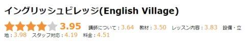 みんなの英語ひろば 評価