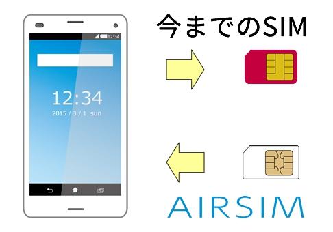 AIRSIM エアシム モバイル 特徴