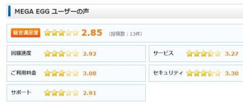 価格.com 評価
