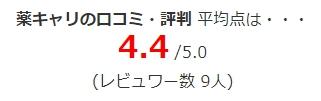 薬剤師転職サイト比較.JAPAN 評価