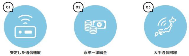 BBN mobile Wi-Fi 特徴