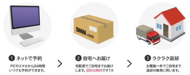 DMMいろいろレンタル 配送 返却
