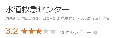 google 評価