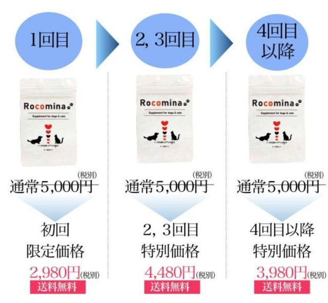 乳酸菌 ペットサプリ ロコミナ 定期購入