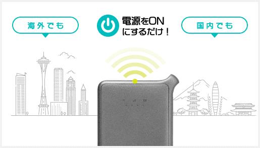 クラウドWiFi東京 クラウドSIM