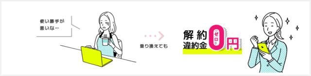 クラウドWiFi東京 料金体系