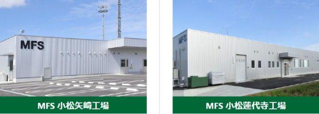 メディカルフードサービス 自社工場