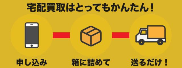 グッズキング フィギュア 宅配買取