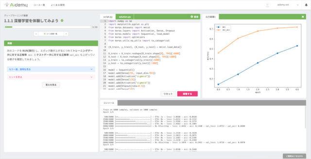 Aidemy Premium Plan 人工知能プログラミング