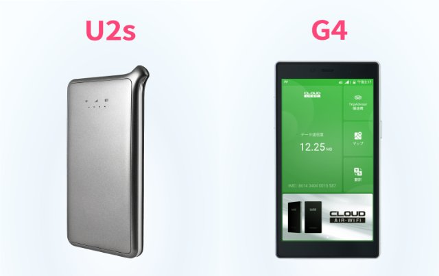 ギガWi-Fi 端末 U2s G4