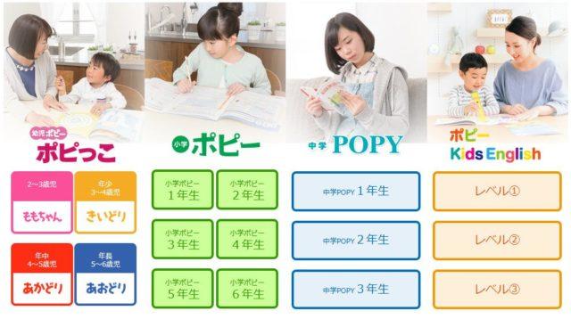 幼児 小学 中学 英語 ポピー 価格