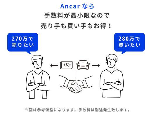 中古車 売買 Ancar アンカー 特徴