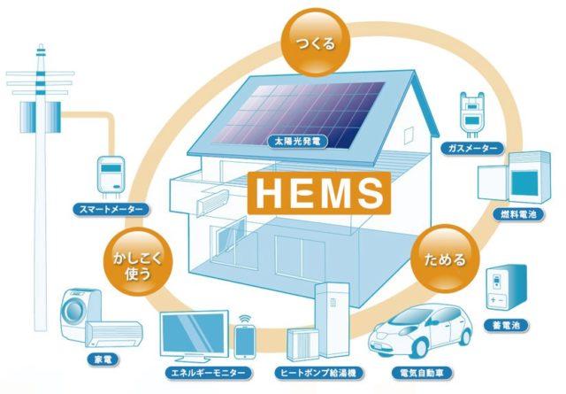 家庭の蓄電池 特徴