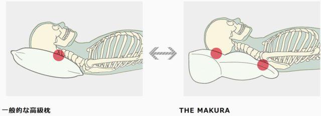 Cure:Re キュアレ 枕 THE MAKURA 特徴