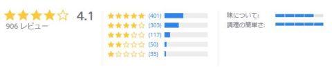 公式サイト 評価