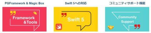 Swift upstairs 特徴