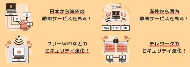 Millen VPN ミレンVPN メリット
