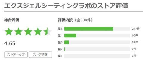 Yahoo!ショッピング 評価