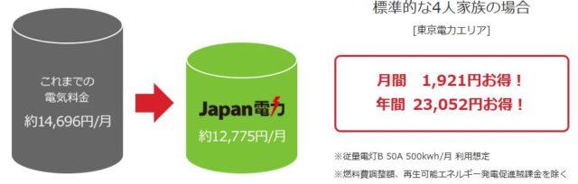 Japan電力 ジャパン電力 特徴