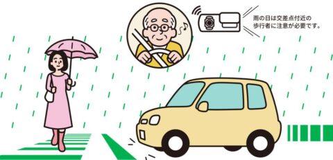 安全運転支援システム