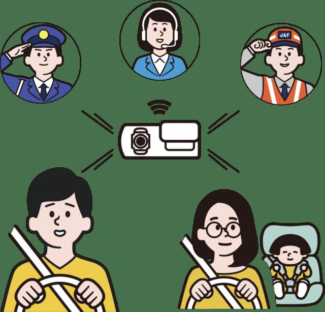 パイオニア ドライブレコーダー+ 特徴