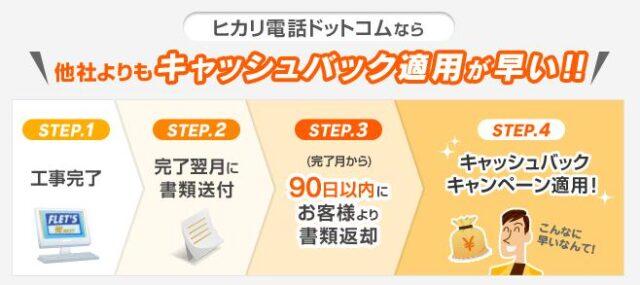 ヒカリ電話ドットコム キャンペーン