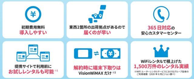 VisionWiMAX 特徴