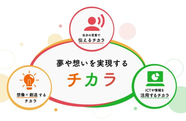 ICTスクール NELオンライン 特徴