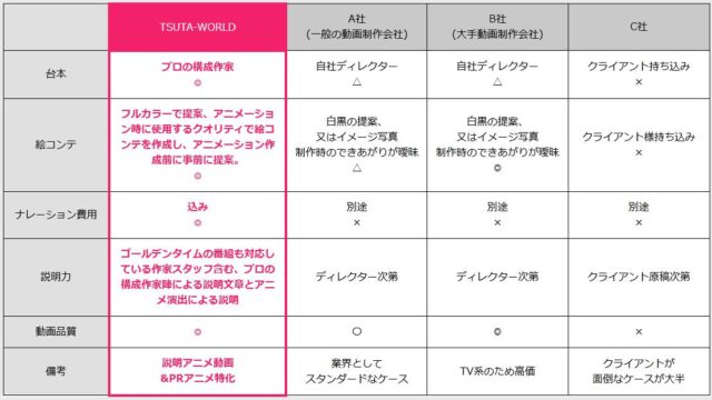 tsuta-world ツタワールド 特徴