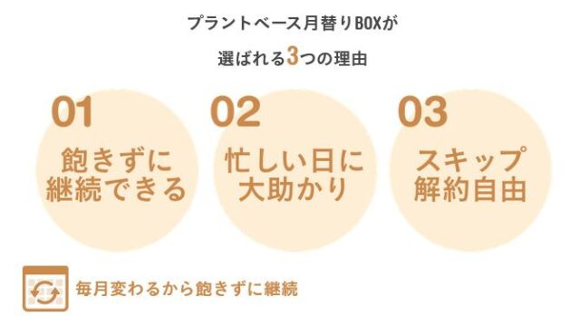 GoodGoodMart グッドグッドマート プラントベース月替りBOX 特徴