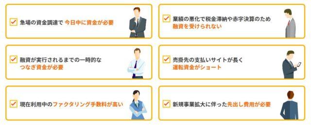 LINK資金調達サービス 特徴
