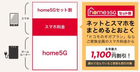 home5G セット割引