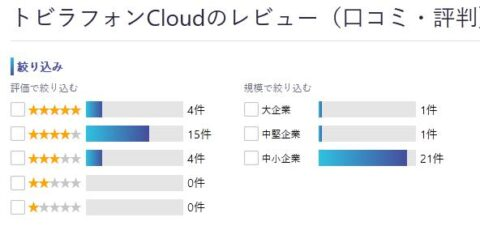 ITreview 評価